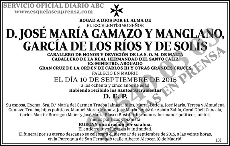 José María Gamazo y Manglano, García de los Ríos y de Solís